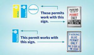 fenwick-parking-sign